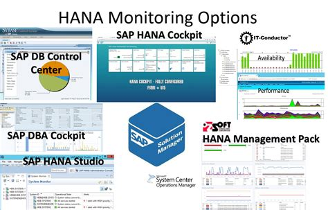 it shouldn t happen to a manager ebook it conductor cloud solution to automate monitor manage