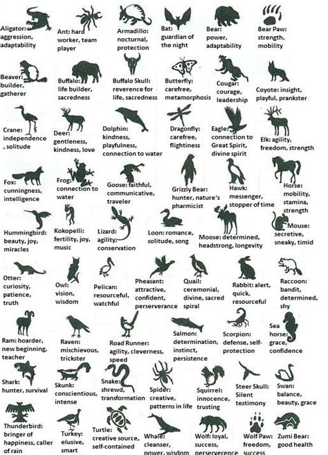 animal tattoo and their meanings 13 best symbolism images on pinterest native american