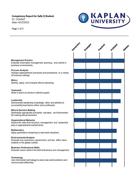 5 15 Report Template Kaplan Begins Offering Personalized Competency