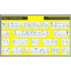 tht 03 thrass picture chart junior desk size isbn