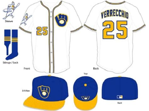 What is your favorite Brewers uniform? - Brew Crew Ball Yahoo Sports Nfl Predictions