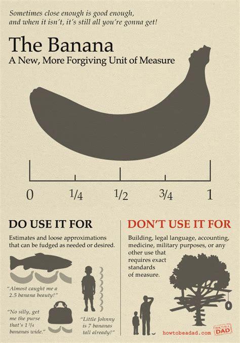 Banana For Scale Meme - funny memes banana for scale funnymeme com memes