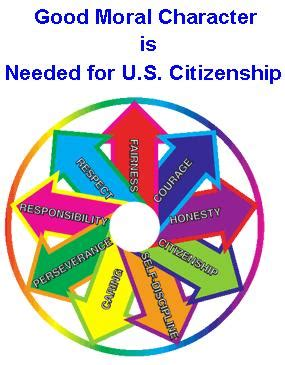 Applying For Citizenship With Criminal Record What Are The Moral Character Requirements To Apply For U S Citizenship