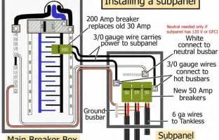 garage sub panel wiring diagram casablanca fan schematic