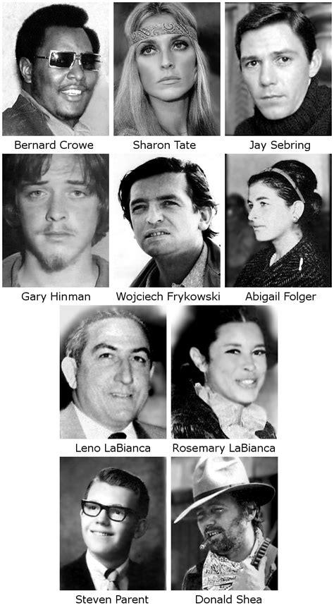 house 1977 film wikipedia charles manson criminal minds wiki fandom powered by wikia