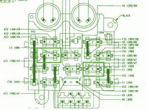 1995 jeep wrangler fuse box diagram circuit wiring diagrams