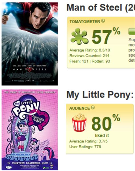 Know Your Meme My Little Pony - image 561914 my little pony equestria girls know your meme