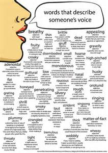 writing aid words that describe someone s voice