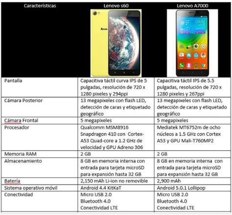 Lenovo A7000 Vs Samsung A5 Lenovo A2010 Ya Se Puede Encontrar En M 233 Xico Con Movistar
