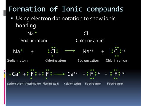 chapter  ionic bonding  ionic compounds