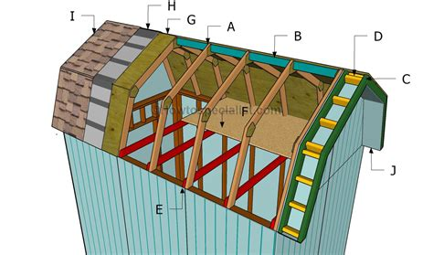 How To Build A Gambrel Roof by How To Build A Gambrel Roof Shed Howtospecialist How