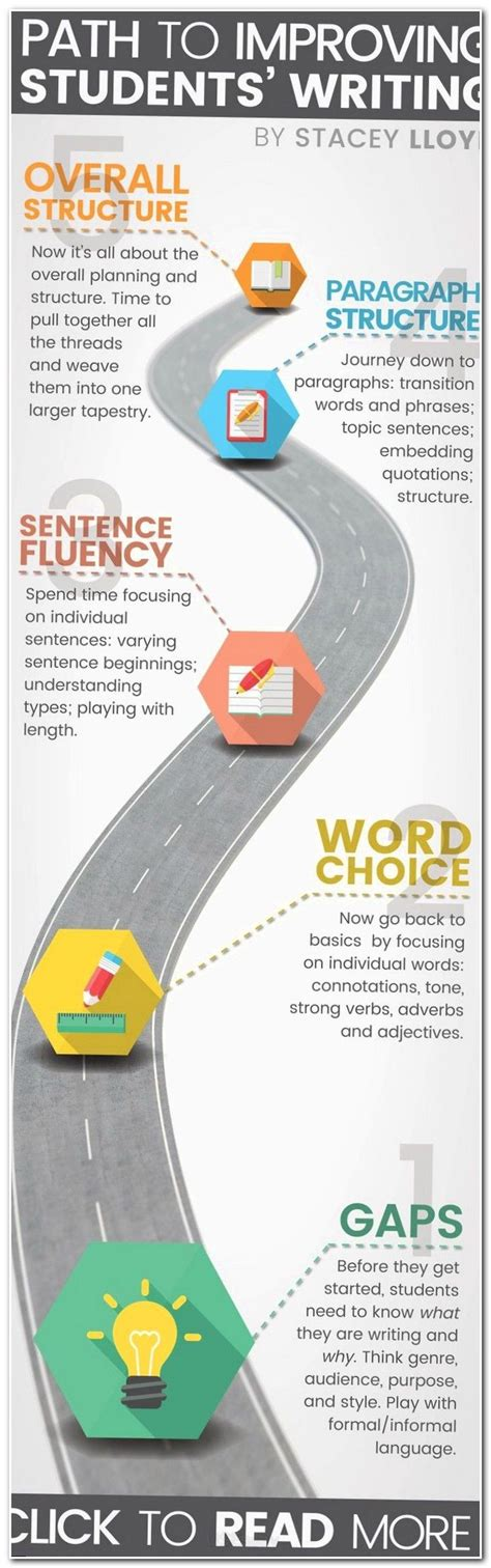 essay to edit essay writing center pinterest term paper