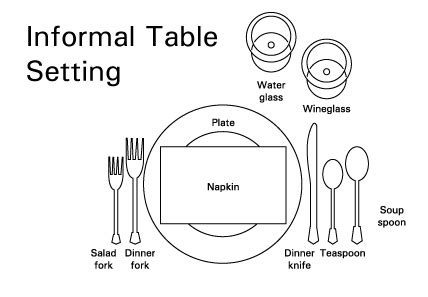 pics photos casual dinner table setting etiquette