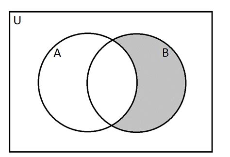 venn diagram math definition image collections how to