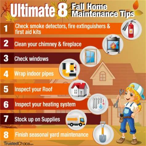 12 fall maintenance tips for your home abbate insurance 40 best fall winter maintenance images on pinterest