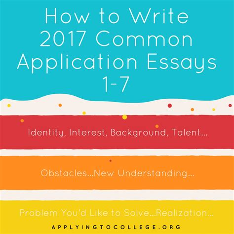 how to write an impression paper common personal statement topics