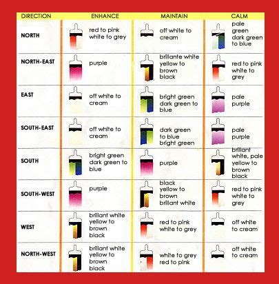fung shui colors feng shui paint color chart color chart info