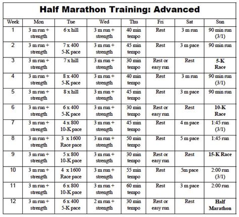 To Half Marathon Program by Upcoming Races Fly By