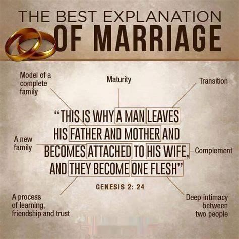 Marriage Quotes Unknown by A Great Explanation And Of Biblical Marriage