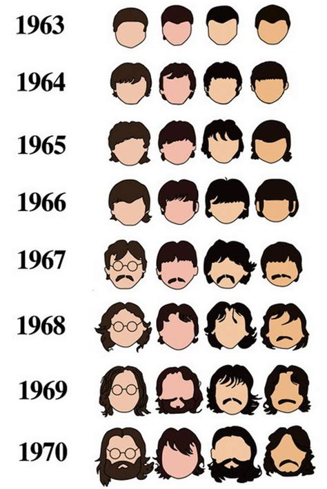history about hairstyles the history of the beatles in hair