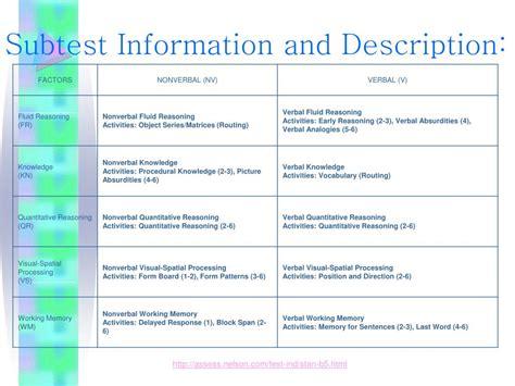 stanford binet sle report stanford binet 5 related keywords stanford binet 5