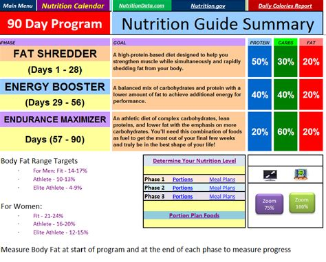 03 nutrition guide summary bmp