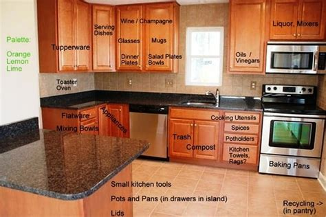 How To Arrange Your Kitchen Cabinets by How To Organize Kitchen Cabis Setting Up Tips Kitchen