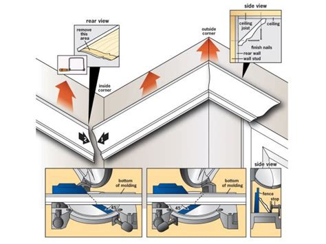 trimwork and molding guide wood pieces and beams how to hang crown molding how tos diy