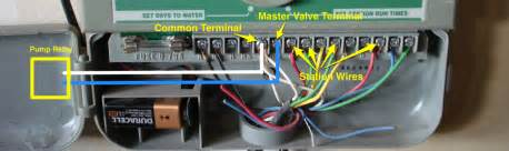 sprinkler start relay wiring diagram sprinkler get free image about wiring diagram