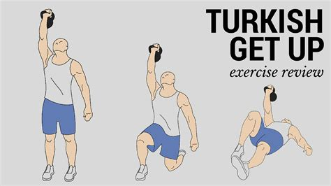 Get Up by Turkish Get Up Exercise Review Together