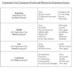Transition In An Essay by Transition Words Phrases