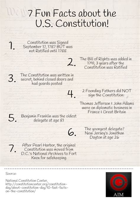 7 Facts On infographic 7 facts about the us constitution