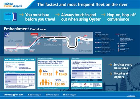 thames clipper oyster tothepoint new signage for thames clippers