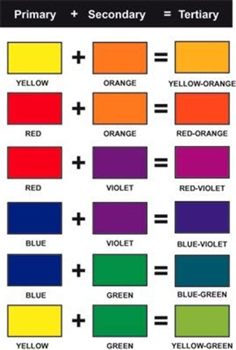 mixing primary colors 17 best images about tertiary colours on