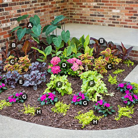 Plans For Small Flower Garden Small Flower Garden Plans