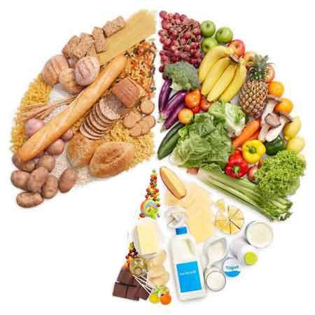 alimentos con hidratos de carbono qu 233 alimentos hidratos de carbono simples y complejos