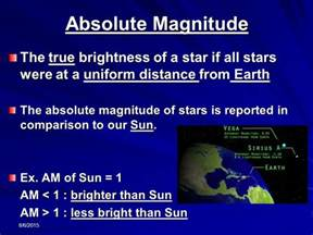 Absolute Magnitude Of Sun by Stars Characteristics Ppt Download