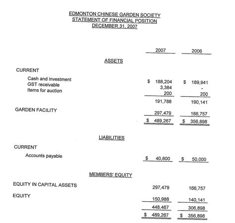 28 agm financial report template annual report template 9 documents in pdf