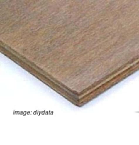 Multipleks 2 Cm sinar jaya tegal kayu lapis for interior n furniture