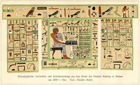 Mit Freundlichen Gr En Russisch Bersetzung hieroglyphen