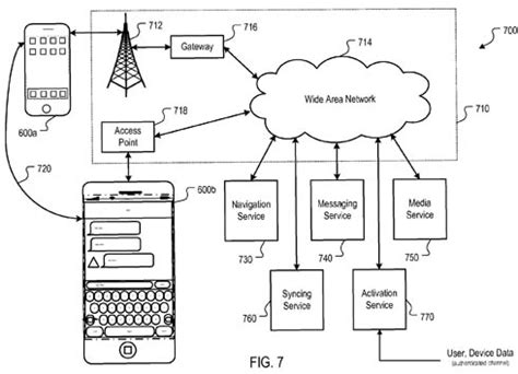 network layout app apple applies for in call music swapsies iphone patent
