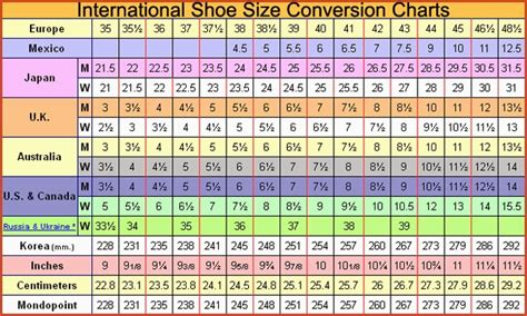 shoe size chart for india search results for men shoe size conversion calendar 2015