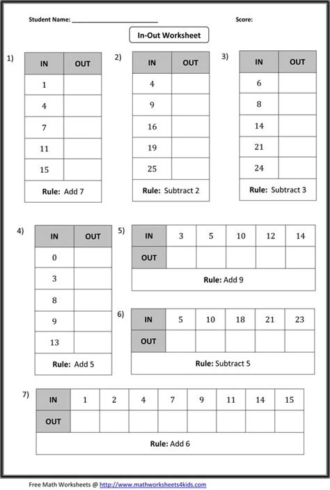 Multiplication Boxes Worksheets by In Out Boxes Worksheets Include Addition Subtraction