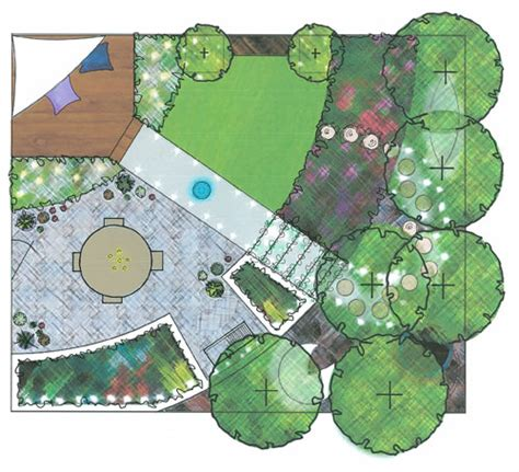 How To Layout A Garden Homework Question On Graphics Titled Plan On Your Garden Green Space From Buckingham School Via