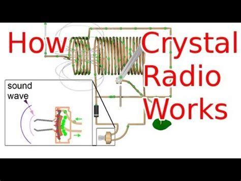 how antenna diode works how antenna diodes work 28 images telgraf 169 cetin bal gsm 90 05366063183 turkey denizli