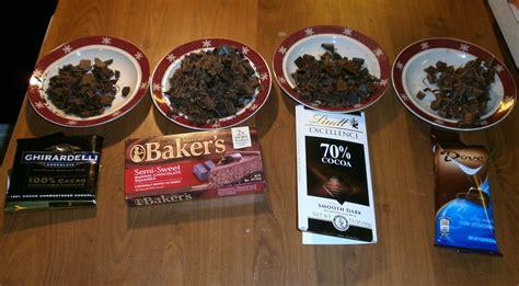 alton brown s chocapocalypse chocolate cookies eat like no one else