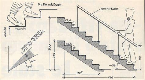 alzata scale interne scala appartamento