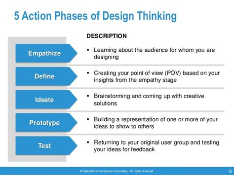 design thinking project template by operational excellence