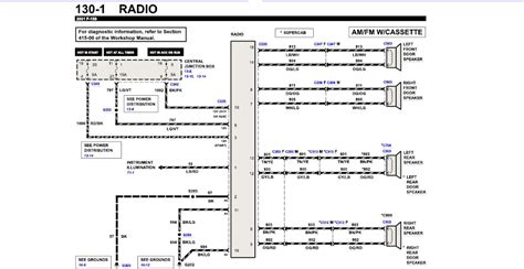 2001 Audio Kitchener by Ford F 150 What Is The Stereo Wiring Color Diagram Road