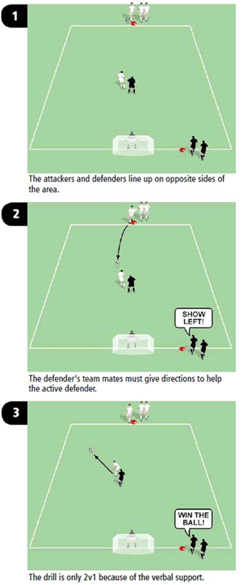 setting drills to do alone soccer drill for 1v1 with verbal support from team mates